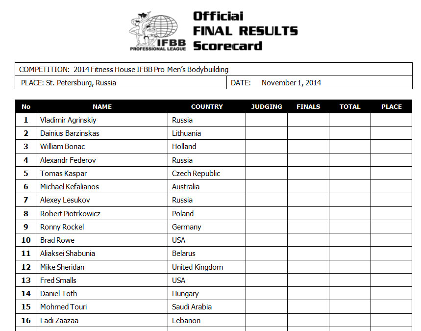 Обновленный список «Гран-при Фитнес Хаус Про»-2014