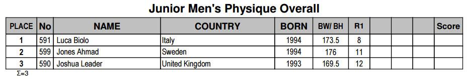 Мужской физик юниоры абсолютная категория