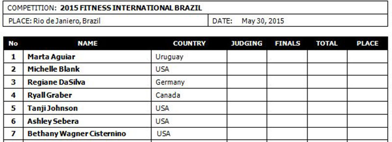 Арнольд Классик Бразилия Фитнес - 2015