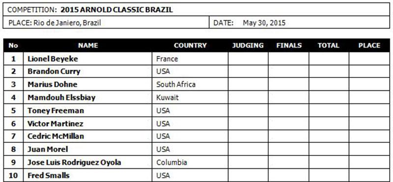 Арнольд Классик Бразилия Профессиональный бодибилдинг - 2015