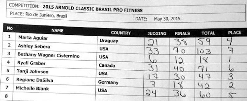 Арнольд Шварценеггер Классик Бразилия - 2015 (фитнес)