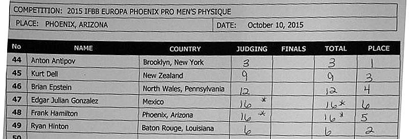 Результаты IFBB EUROPA PHOENIX PRO - 2015 (мужской физик)
