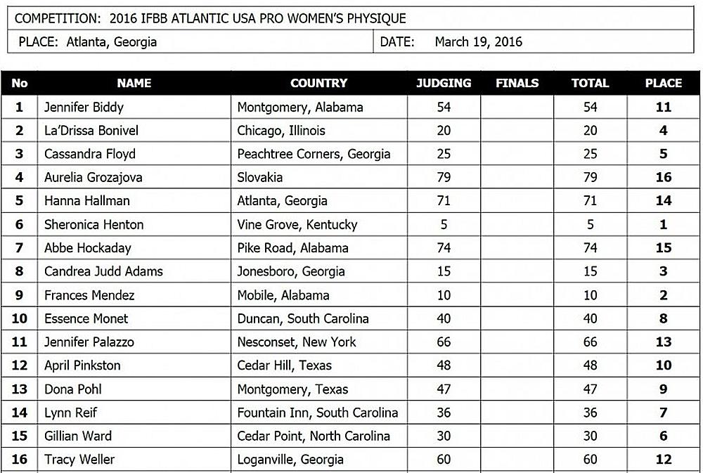 IFBB Atlantic USA Pro - 2016