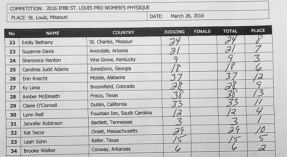 IFBB St. Louis Pro - 2016 (женский физик)