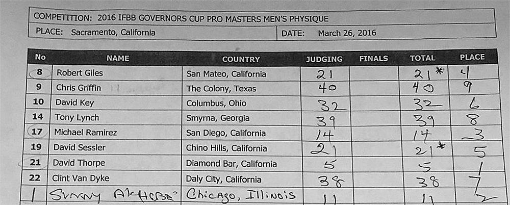 IFBB PRO Governor's Cup - 2016 (мужской физик мастера)