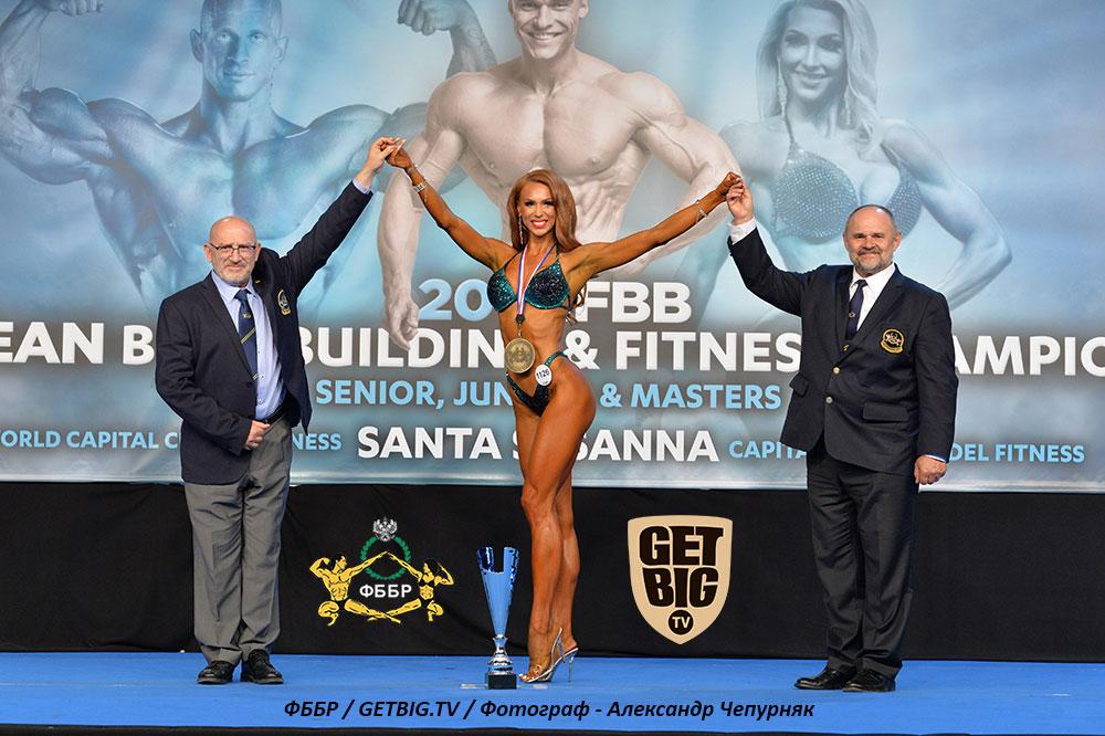 Протоколы: IFBB European Championships - 2019